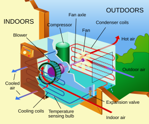 Air_conditioning_unit